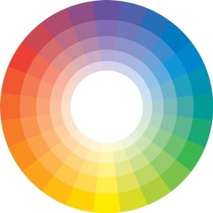 circulo cromatico blog farmacias associadas